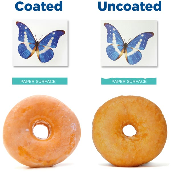coated uncoated paper comparison